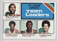 Marvin Barnes, Freddie Lewis