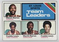 Marvin Barnes, Freddie Lewis [Good to VG‑EX]