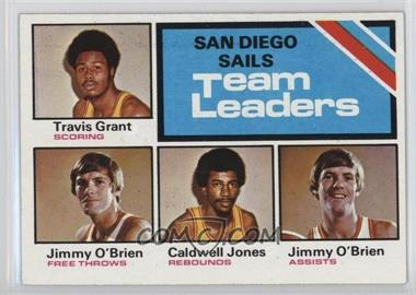 1975-76 Topps - [Base] #285 - Travis Grant, Caldwell Jones