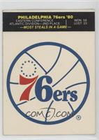 Philadelphia 76ers [Good to VG‑EX]