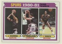 George Gervin, Dave Corzine, Johnny Moore [EX to NM]