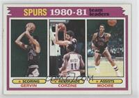 San Antonio Spurs Team, George Gervin, Dave Corzine, Johnny Moore