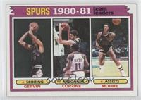 San Antonio Spurs Team