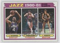 Utah Jazz Team, Adrian Dantley, Ben Poquette, Allan Bristow