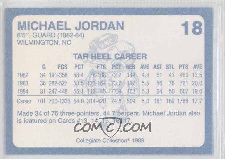 Michael-Jordan-(Error-Registered-Trademark-Missing-under-Tar-Heels-Logo).jpg?id=ebcfc09c-ea4e-4fe7-915b-31a5a85388ae&size=zoom&side=back