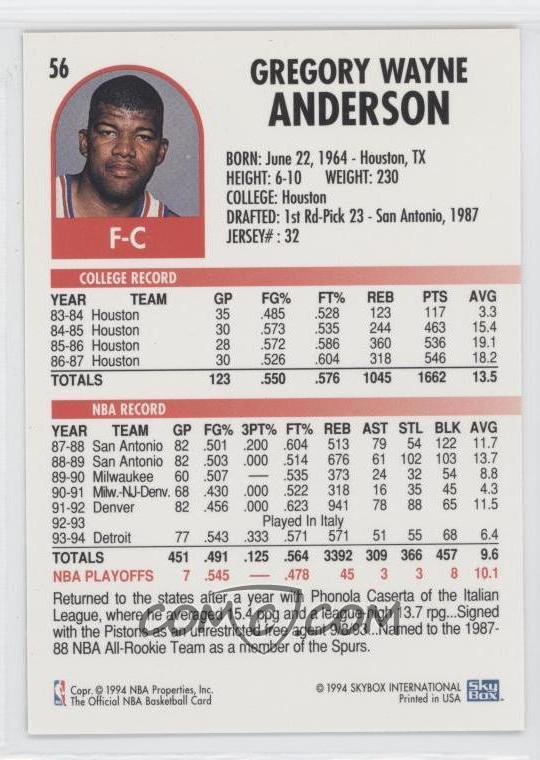 1994-95 NBA Hoops - [Base] #56 - Cadillac Anderson - COMC Card ...