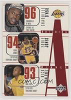 Los Angeles Lakers Team, Shaquille O'Neal, Eddie Jones, Nick Van Exel, Cedric C…