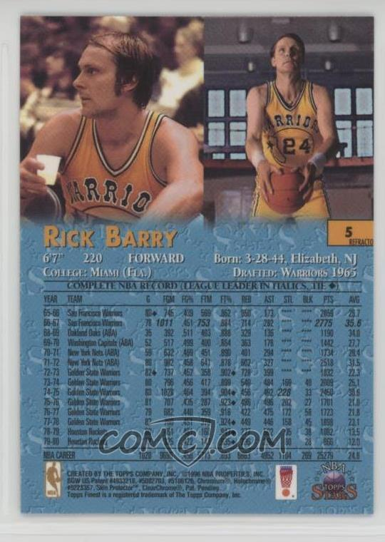 Rick Barry Now