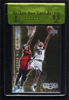 Tim Duncan [BRCR9.5] #/1,500