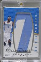 Carmelo Anthony /75