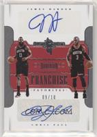 Chris Paul, James Harden /10