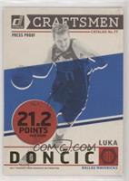 Luka Doncic