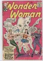 Wonder Woman - Battle Prize! [Good/Fair/Poor]