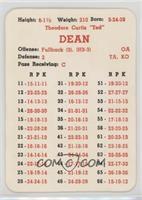 Ted Dean [PoortoFair]