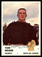Tom Moore [EXMT]