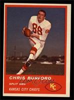 Chris Burford [EXMT]
