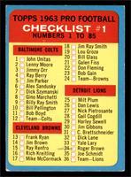 Checklist [VG]