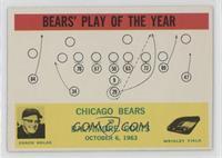 Bears' Play of the Year [PoortoFair]