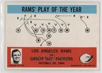 Los Angeles Rams, Green Bay Packers Team