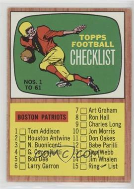 1966 Topps - [Base] #132 - Checklist