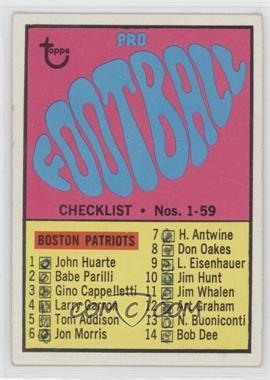 1967 Topps - [Base] #59 - Checklist [GoodtoVG‑EX]