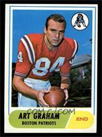 Art Graham [EXMT]
