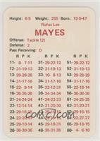 Rufus Mayes