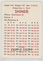 Dick Shiner