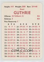 Grant Guthrie