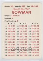 Ken Bowman
