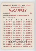 Mike McCaffrey