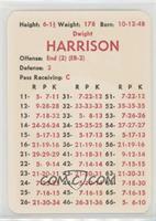 Dwight Harrison