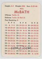 Mike McBath