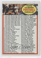 1st Series Checklist (1-132)