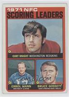 Curt Knight, Errol Mann, Bruce Gossett [GoodtoVG‑EX]