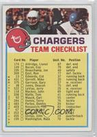 San Diego Chargers [GoodtoVG‑EX]