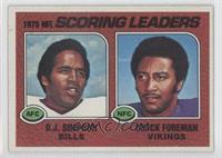 Scoring Leaders (O.J. Simpson, Chuck Foreman)