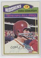 Chris Hanburger