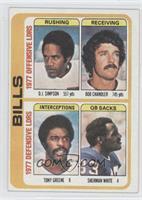 Checklist, O.J. Simpson, Bob Chandler, Sherman White