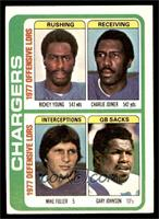 Rickey Young, Charlie Joiner, Mike Fuller, Gary Johnson [POOR]