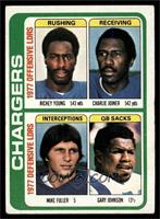 Rickey Young, Charlie Joiner, Mike Fuller, Gary Johnson [VGEX]