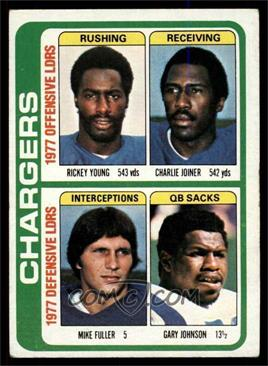 1978 Topps - [Base] #524 - Rickey Young, Charlie Joiner, Mike Fuller, Gary Johnson [VGEX]