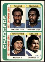 Rickey Young, Charlie Joiner, Mike Fuller, Gary Johnson [GOOD]