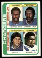 Rickey Young, Charlie Joiner, Mike Fuller, Gary Johnson [EX]