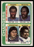 Rickey Young, Charlie Joiner, Mike Fuller, Gary Johnson [NM]
