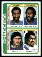 Rickey Young, Charlie Joiner, Mike Fuller, Gary Johnson [NMMT]