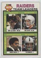 Raiders Team Leaders [Poor]