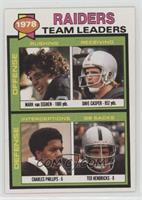 Raiders Team Leaders