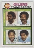 Checklist (Earl Campbell, Willie Anderson, Ken Burrough, Elvin Bethea)