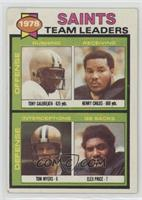 Saints Leaders, Team Checklist (Tony Galbreath, Henry Childs, Tom Myers, Elex P…